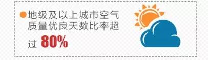 重磅!5年后的中国什么样?总理报告找答案