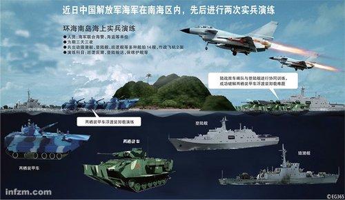 """中国应在南海""""真实存在"""""""