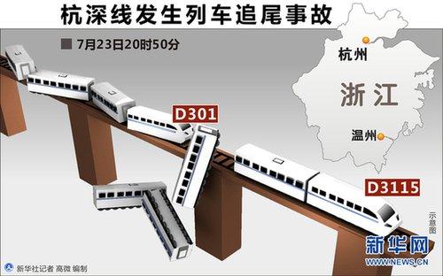 [中广网快讯]温州事故路段延期至25日18时左右通车