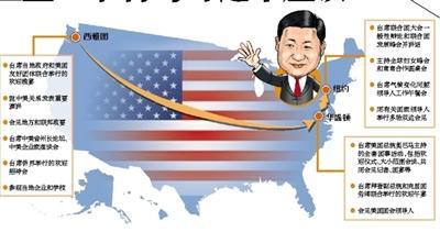 中美各15位企业家将与习近平座谈 中方包含BAT