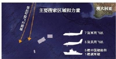 """失联客机大量疑似物""""现身""""中国军舰成搜救主力"""