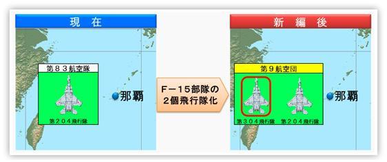 日本在冲绳新建第9航空团对付中国