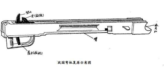 演变射日:战国到两汉中国弩之追风的威力大v威力图纸弓箭图片