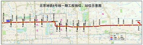 北京地铁6号线预计今年12月28日开通试运营