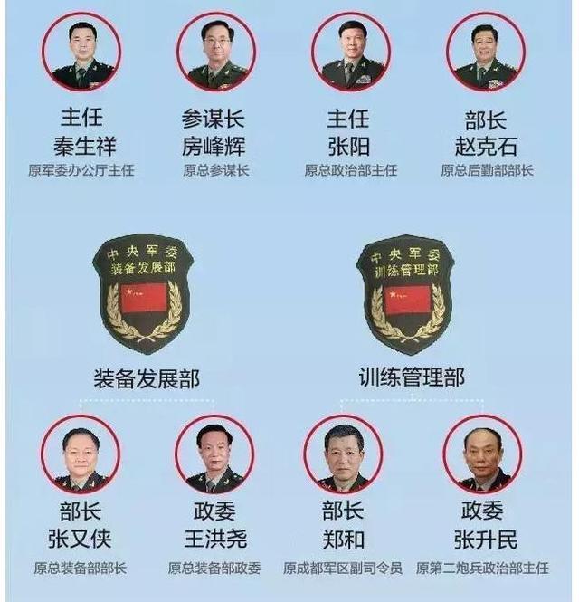 国际事评论历史图片天气今日随着秦生祥兼任委改革