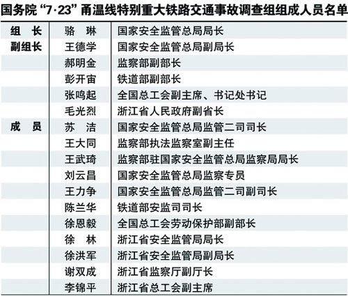 国务院公布动车事故调查组和专家组新名单