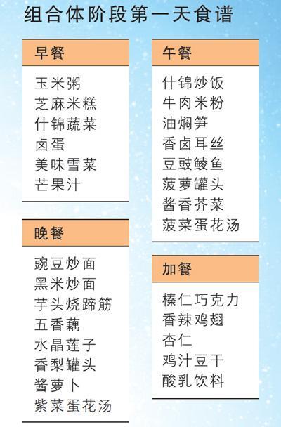"""""""天宫食谱"""":一顿太空鱼香肉丝要炒几十公斤"""