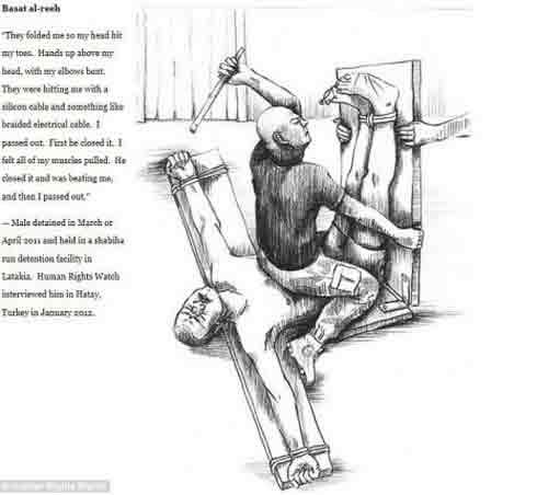 叙利亚被指设27个酷刑中心