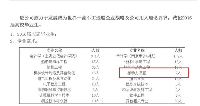国产核航母露端倪:江南造船厂开招核动力工程师