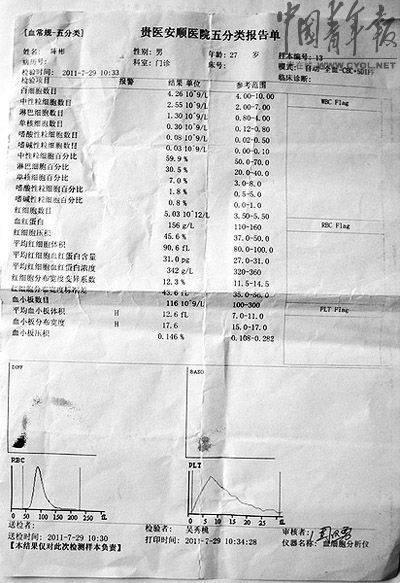 贵州小伙公考第一体检被刷 体检报告疑遭篡改