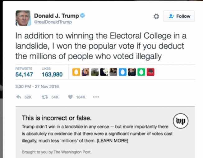 2016年11月,《华盛顿邮报》开始在推特上推出事实核查功能。