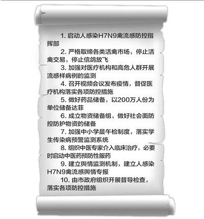 北京储备200万人份达菲 医院将发热者隔离问诊