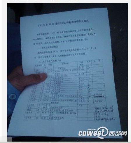 西安南郊爆炸事件部分受伤人员名单公布