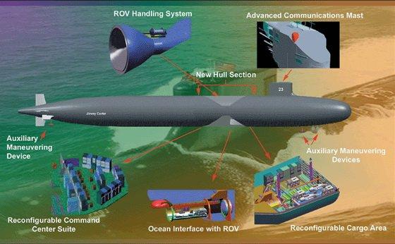 美潜艇如何窃听我国海底光缆