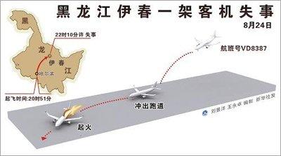 黑龙江伊春客机失事示意图