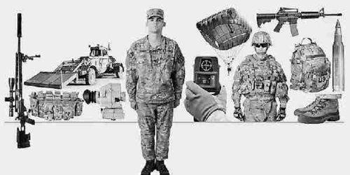 揭秘:美国陆军士兵未来的12种新装备(图)