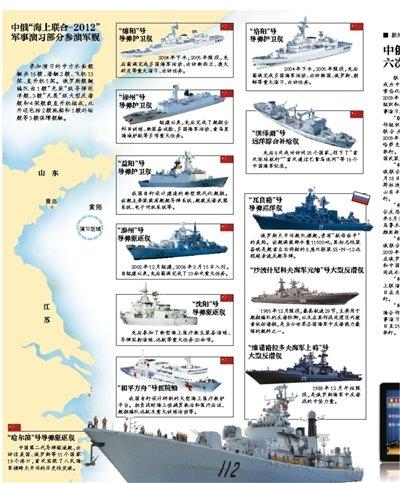 中俄海军今起在青岛海域军演 均派出主战舰艇