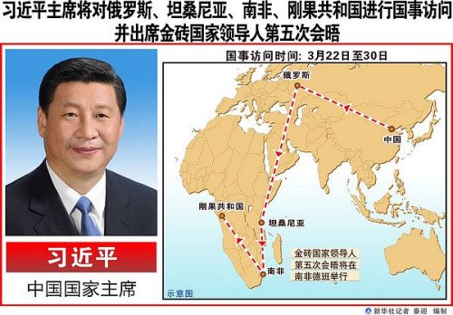 科学发展观 中国梦