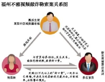 """福州版""""雷政富事件""""1名省直机关女干部涉案"""