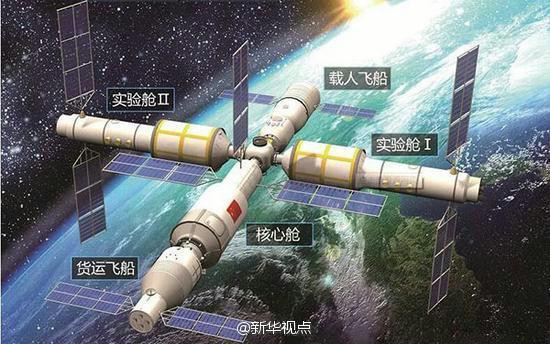 天宫二号是中国建空间前的最后一次全面技术验证