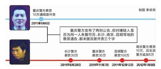 """警方仍未确定南京劫案嫌犯是""""四娘""""曾开贵"""