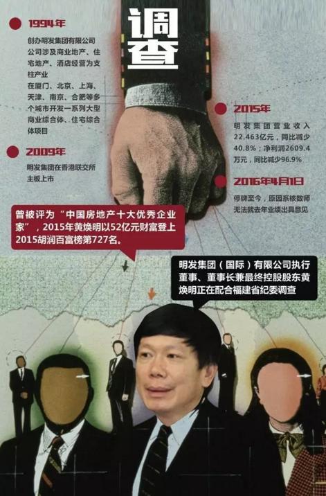 皓发集儿子团弄董事长黄焕皓被带走 与徐钢拥有提交集儿子