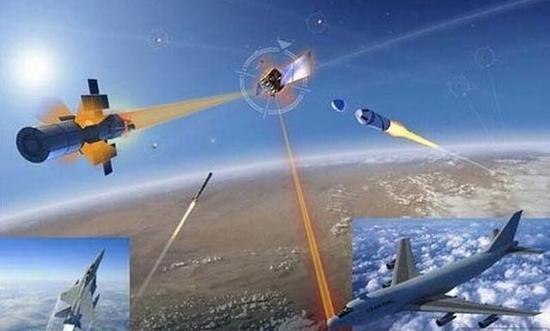 平可夫:中国启动第六代战争 全方位攻击美卫星