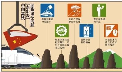 中国铁建回应墨西哥取消高铁项目:启动应急预案