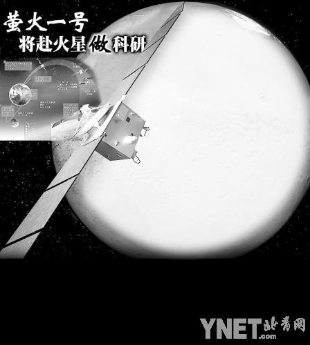 萤火一号将探测火星大气和空间 严寒是最大挑战