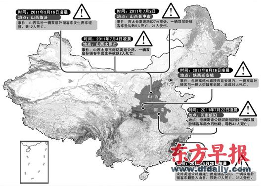 双层卧铺客车为中国独有 已被禁止生产销售(图)