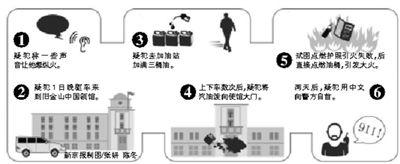 中领馆纵火案疑犯系中国籍 警方称案件不涉政治