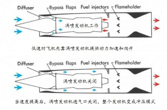 中国多型航空发动机设计通过评审 新型号无先例