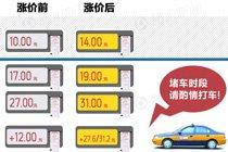 北京出租车涨价,谁来买单?