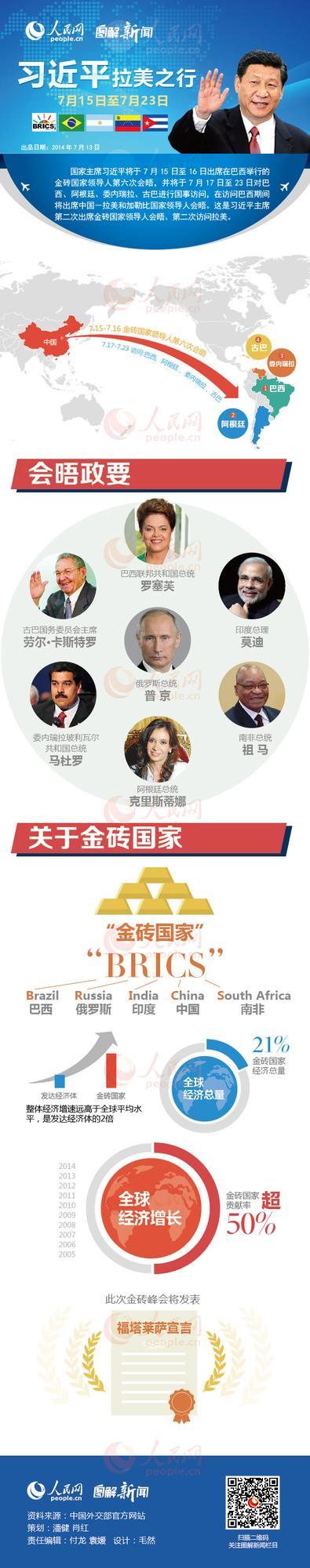 图解习近平出席金砖国家领导人会晤及访拉行程