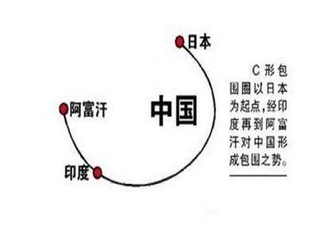 中国如何应对美军围堵 - 龙腾万里独好 - 三阳智库