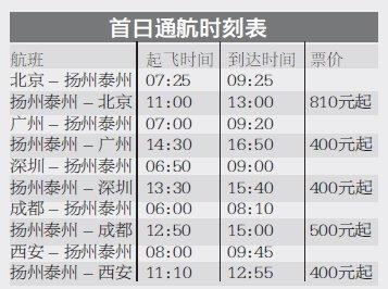 扬州泰州机场今起正式通航 首开5条航线(图)