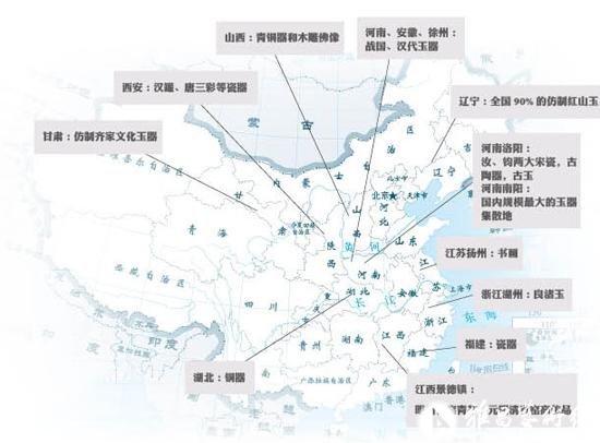 中国文物造假地图