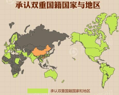 外媒:中国严格取缔双重国籍彻查未注销户口