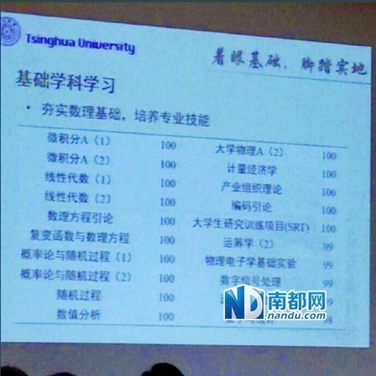 网传清华学霸成绩:15科100分 4科99分 1科98分