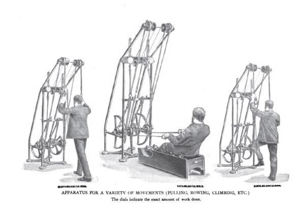 登山机,单车机,椭圆机,划船器之类的经典器械都出自其手.