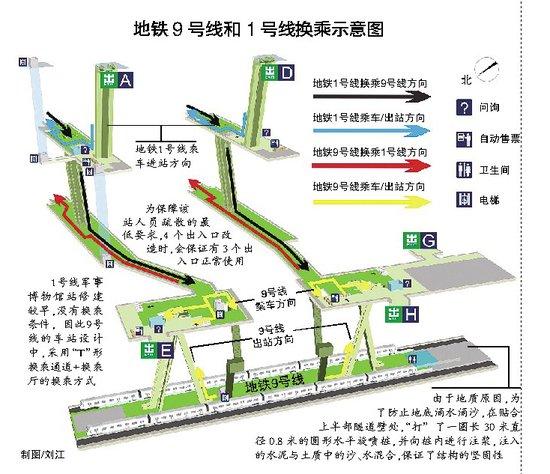 北京地铁9号线军博站完工 沉降控制在3毫米以内