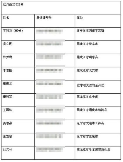被朝鲜扣押渔民在大连体检 公布电话盼亲人联络