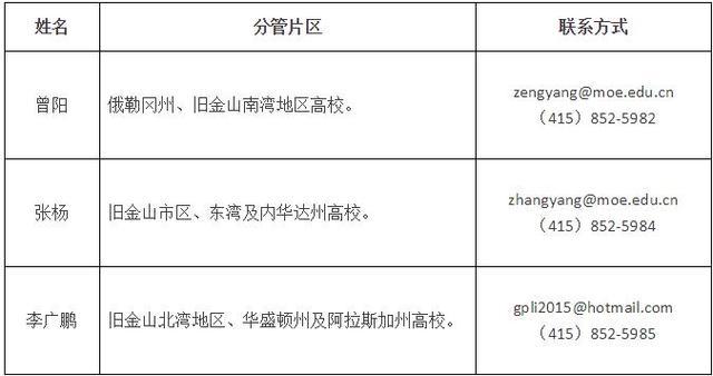美国大选后现反华言论 中国总领馆提醒留学生注意安全