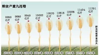 农业部:河南平坟未完全尊重农民意见 办法欠妥