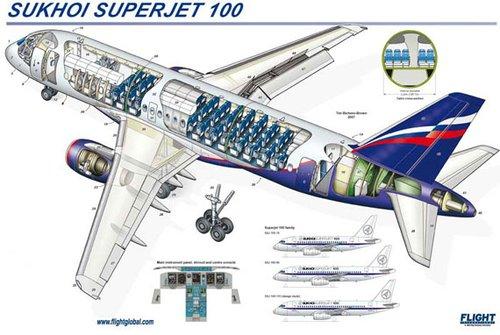 新闻资料:苏霍伊-100超级喷气式飞机(图)