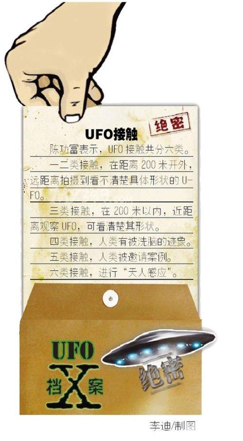 专家确认黑龙江凤凰山不明发光体为UFO(图)   哈尔滨新闻网 牛显达