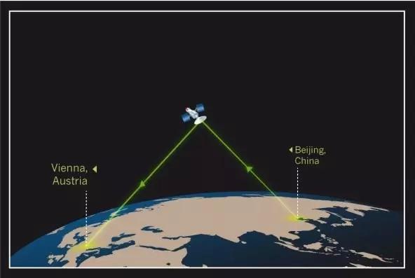 """全球首颗量子卫星发射成功 量子通信如何做到""""绝对安全""""?"""