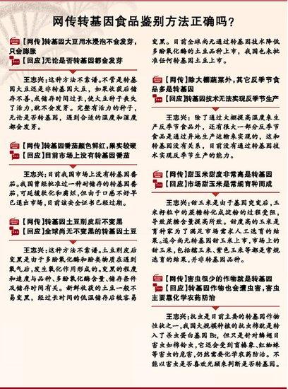 人民日报公布转基因食品名单 包括大豆玉米油菜