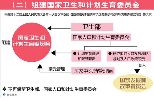 一周时事(2013年3月7日~3月13日) - 林老师 - 林老师高中政治教学博客