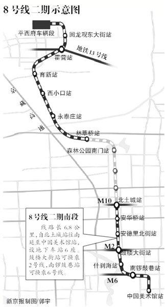 北京今年将开通4条新地铁 10号线将形成环线